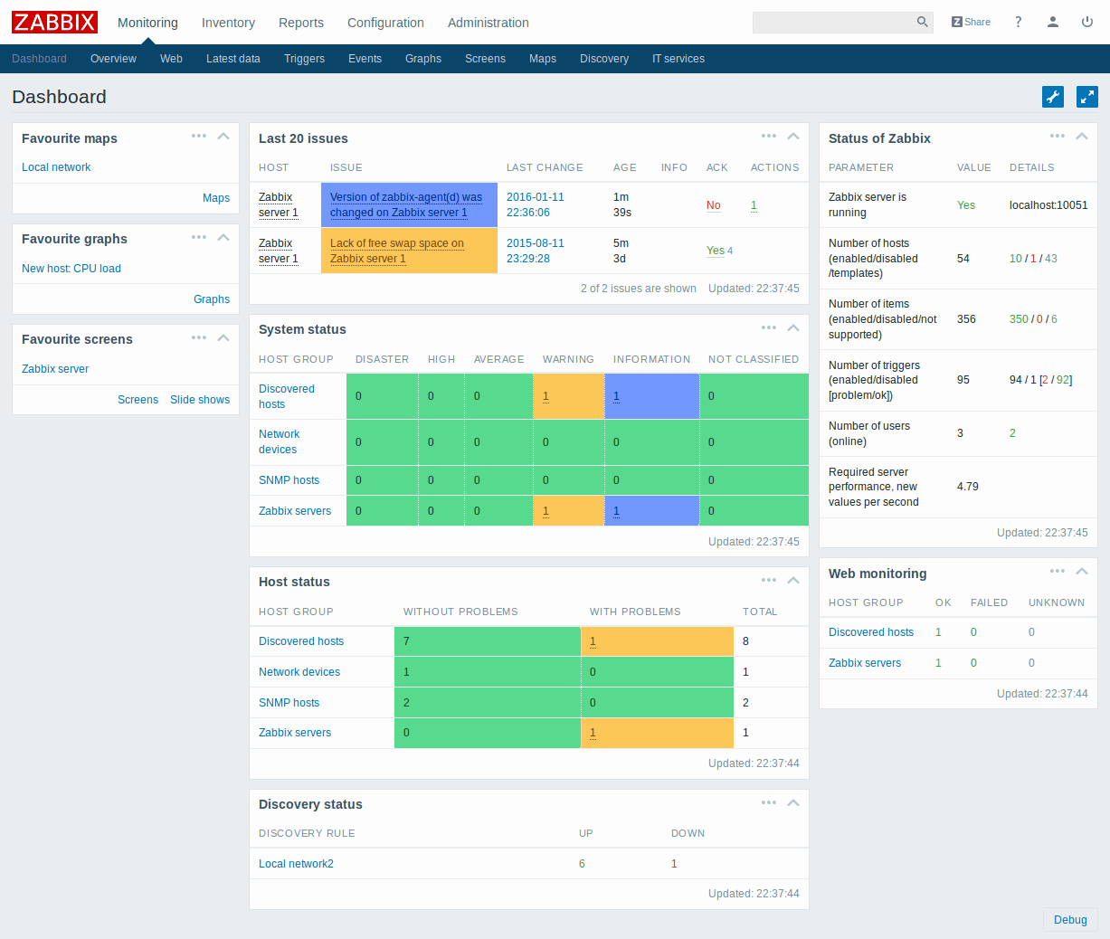Zabbix-Dashboard